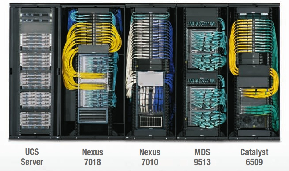 Rack Panduit per Cisco