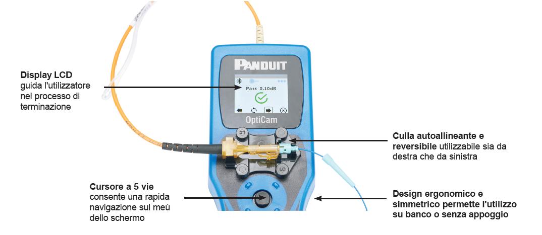 Schema Cablaggio Fibra Ottica : Kit terminazione e connettorizzazione fibra ottica panduit